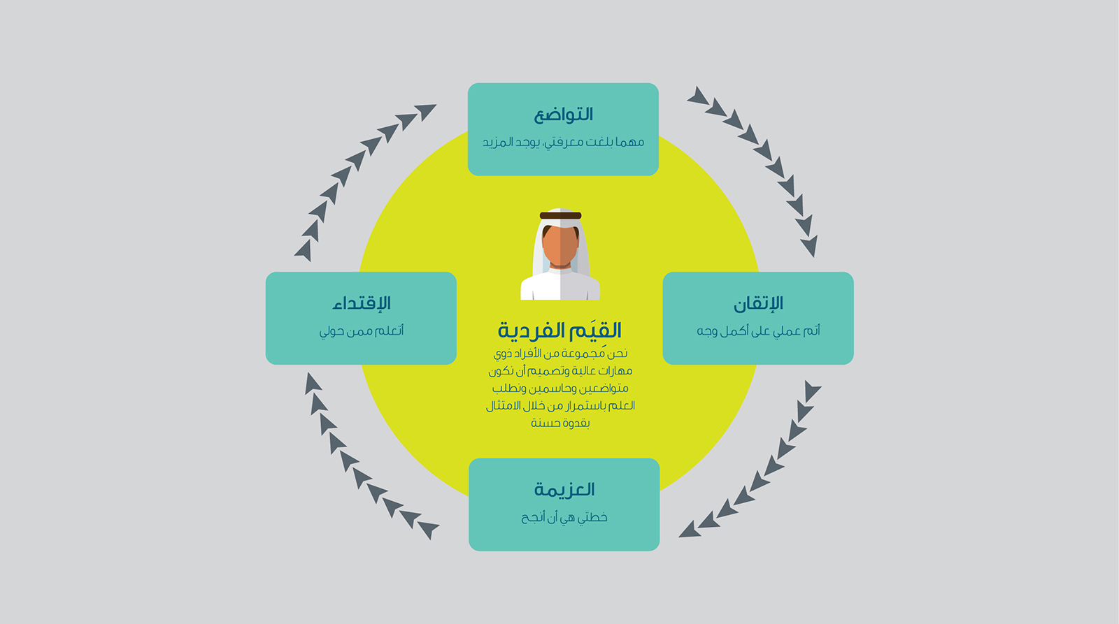 Savola Corporate Presentation A OL_Artboard 1